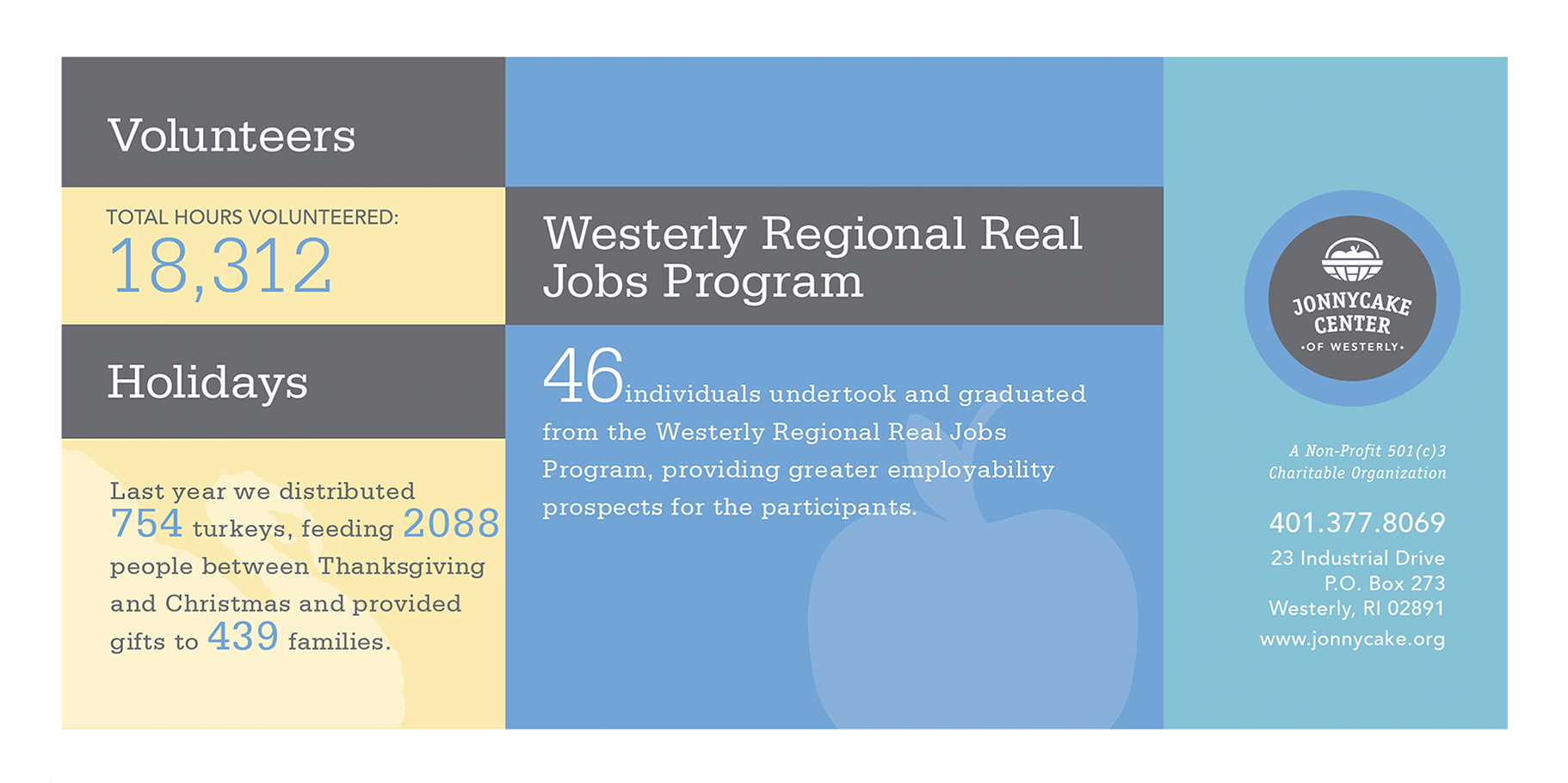 Jonnycake 2019 Annual Report graphic